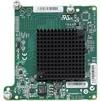 HBA-адаптер HP 718203-B21 - Сетевая картаСетевые карты и адаптеры<br>Адаптер сетевой 16Gb FC HBA, Emulex, Fibre Channel mezzanine card Dual port, 16Gb, for BL cClass Gen9.<br>