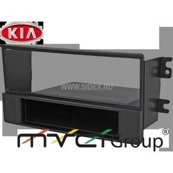 Intro RKIA-N04