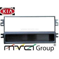 Intro RKIA-N10