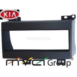 Intro RKIA-N16