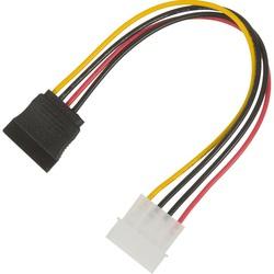 Кабель Molex - SATA (Ningbo TL-ATA) - Кабель, переходникКабели, шлейфы<br>Кабель-адаптер для подключения жестких дисков и оптических приводов SATA, к разъемам Molex на блоке питания ПК.