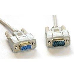 Кабель DB9(M) - DB9(F) 3.0 м (Greenconnect GCR-DB903-3m) (серый) - Кабель, переходникКабели, шлейфы<br>Нуль-модемный кабель COM RS232, длина - 3.0 м, материал проводника - бескислородная медь30 AWG, для подключения профессионального оборудования с интерфейсом RS-232.